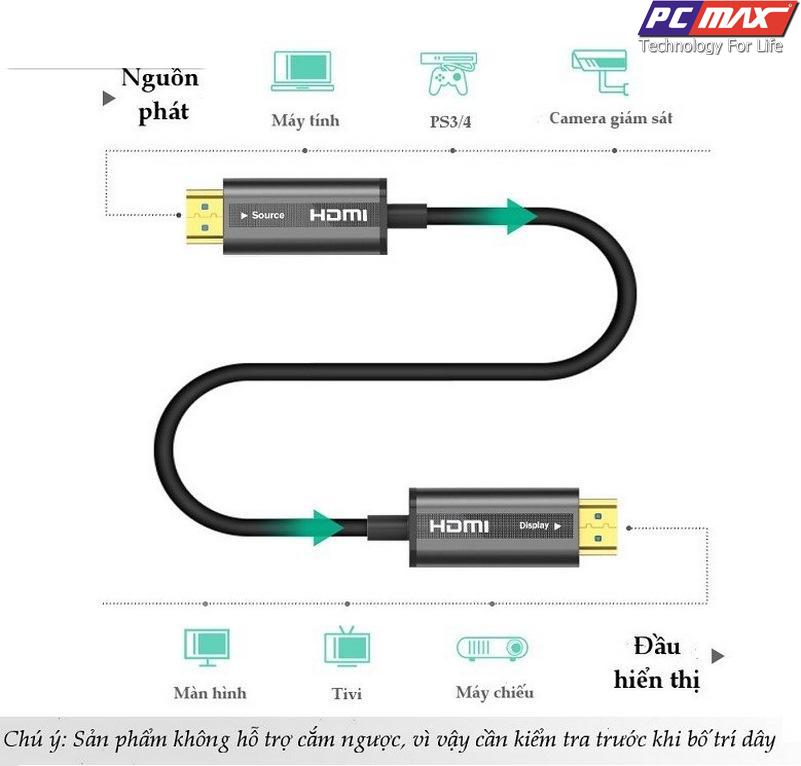 Cáp HDMI 2.0 sợi quang dài 40m chính hãng Ugreen 50218