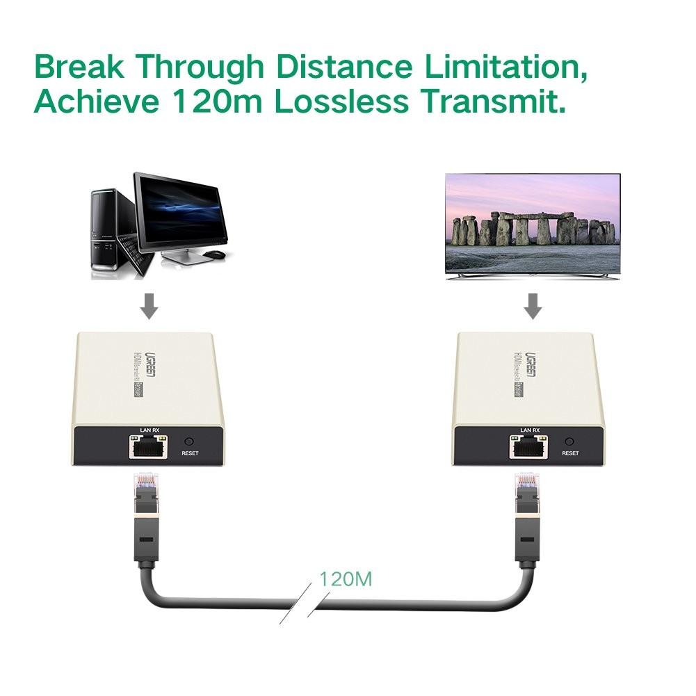 Bộ khuếch đại HDMI lên đến 120M qua cáp mạng RJ45 Cat5e/6 Ugreen 40944 - Hàng chính hãng